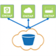 FabricPool for Microsoft Azure Blob Storage